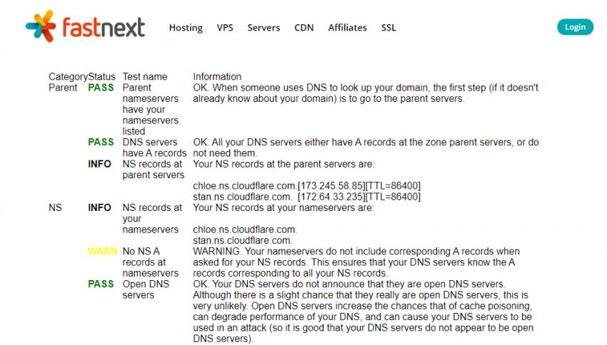 Domain my.id